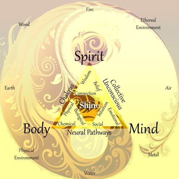 Embracing your inner goddess means honestly contemplating whether all three parts of you (mind, body and spirit) are truly in harmony on a regular basis.